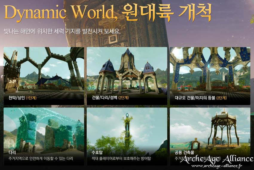 Monde dynamique - créez votre ville !