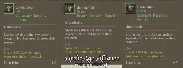 Paquets recherchés pour les costumes d'Ayanad