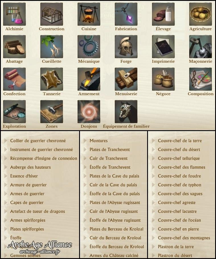 Nouvelle interface du répertoire ArcheAge (touche O)