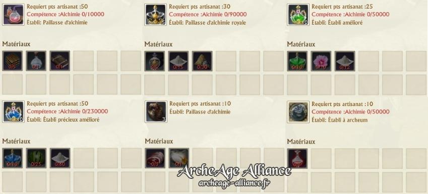 Métier d'Alchimie