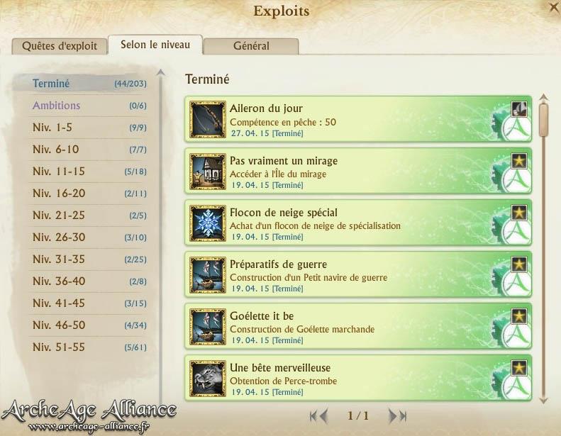Exploits par niveau