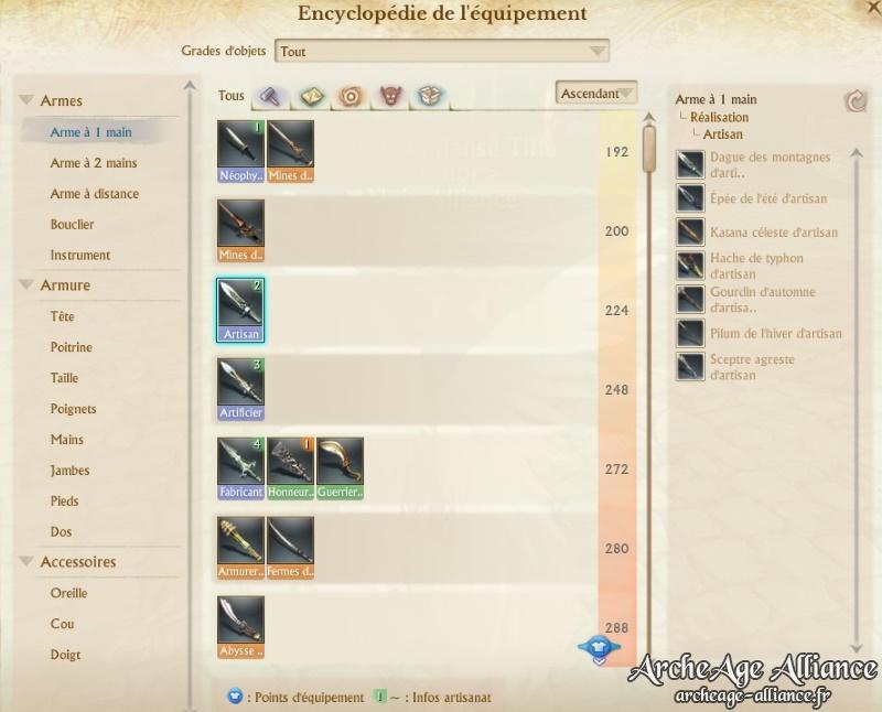 Encyclopédie de l'équipement ArcheAge