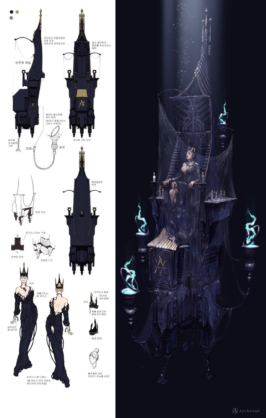 Conception du trône d'Orchidna