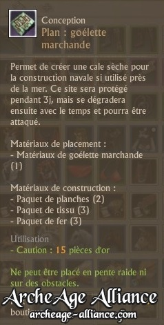 Description du plan de la goélette marchande